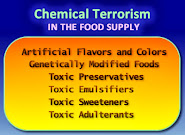 Avoid GMO----Genetically Modified Foods, Harmful artifical flavor and colors.