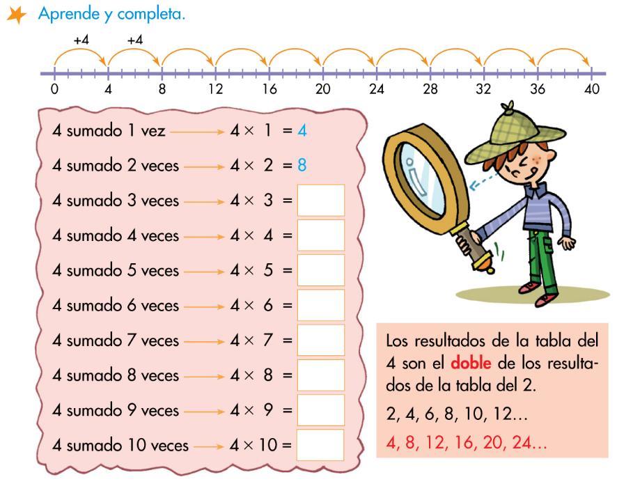http://www.primerodecarlos.com/SEGUNDO_PRIMARIA/marzo/Unidad5/actividades/actividades_una_a_una/mates/aprende_tabla_4.swf