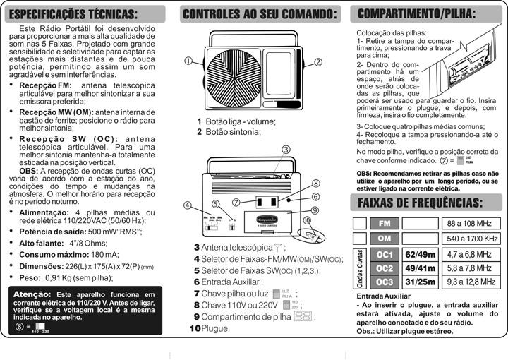 baofeng uv 5r manual pdf