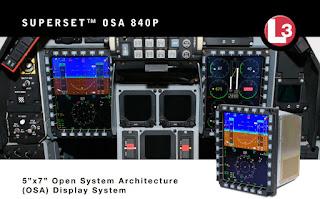 Дисплейная система SUPERSET™ OSA 840P