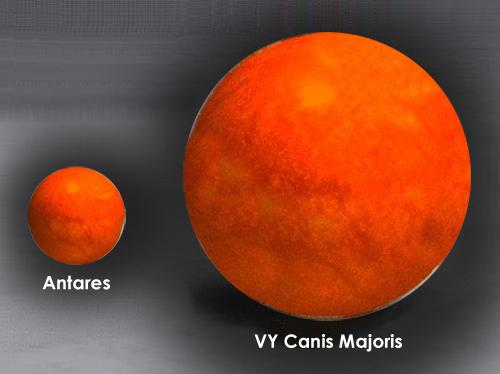 Pour relativiser notre taille dans l'univers 8+Antares+vs+Canis+Majoris