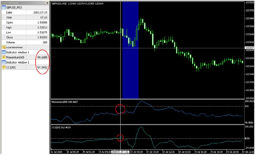 Forex morning trade