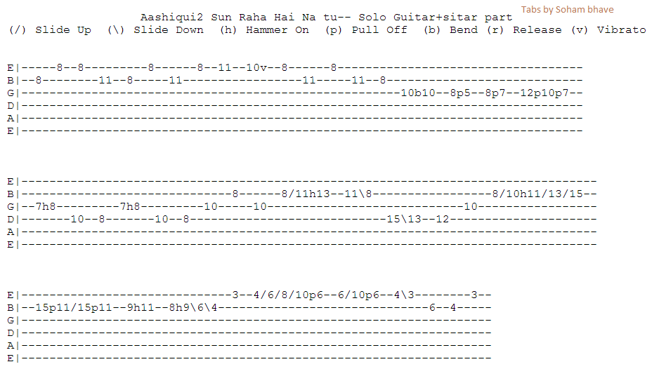 how to read guitar tabs in hindi