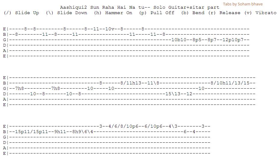 Hindi Songs Guitar Tabs