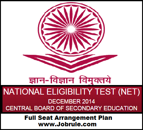 Bharathidasan University, Tiruchirappalli (Venue Code-10) CBSE UGC NET December 2014 Roll/Subject Wise Seat Arrangement Plan