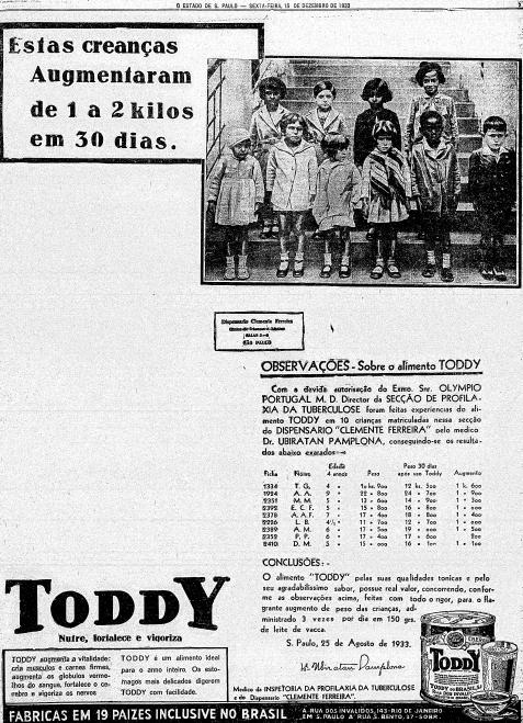 Propaganda de 1933 que apresenta a eficácia da alimentação do Toddy em criança: ganho de peso.