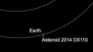 Kamis Dinihari, Asteroid Sebesar 30 Kilometer Akan Lintasi Bumi
