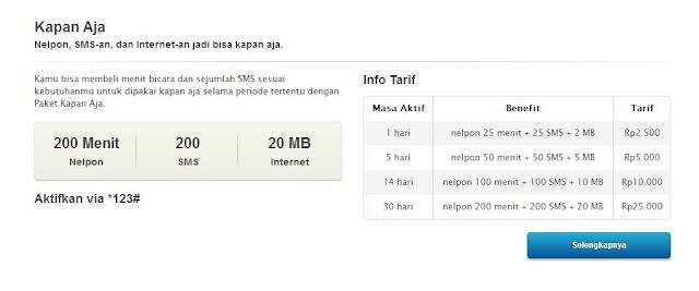Paket Telpon, Paket Internet, kapan Aja