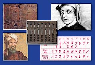Origen sistema de numeración indoarábigo.