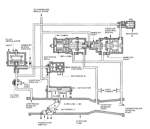 Todosobre737 blogspot on limit switch wiring diagram