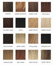 Choosing the Right Hair Color Shade and A Few Important Hair Coloring Tips