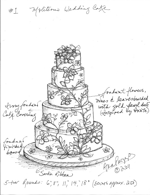 For the Love of Cake! by Garry & Ana Parzych: A Magical ...