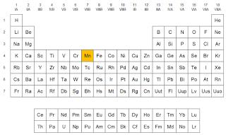 Qumicas el manganeso localizacin del manganeso en la tabla peridica urtaz Image collections