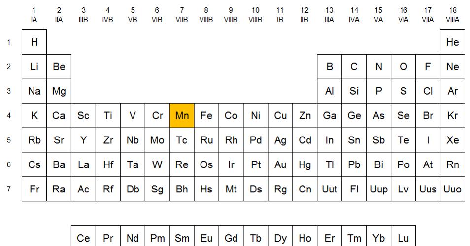Qumicas el manganeso urtaz Images