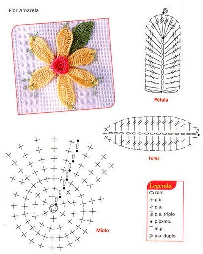 Lindas Flores de Crochet