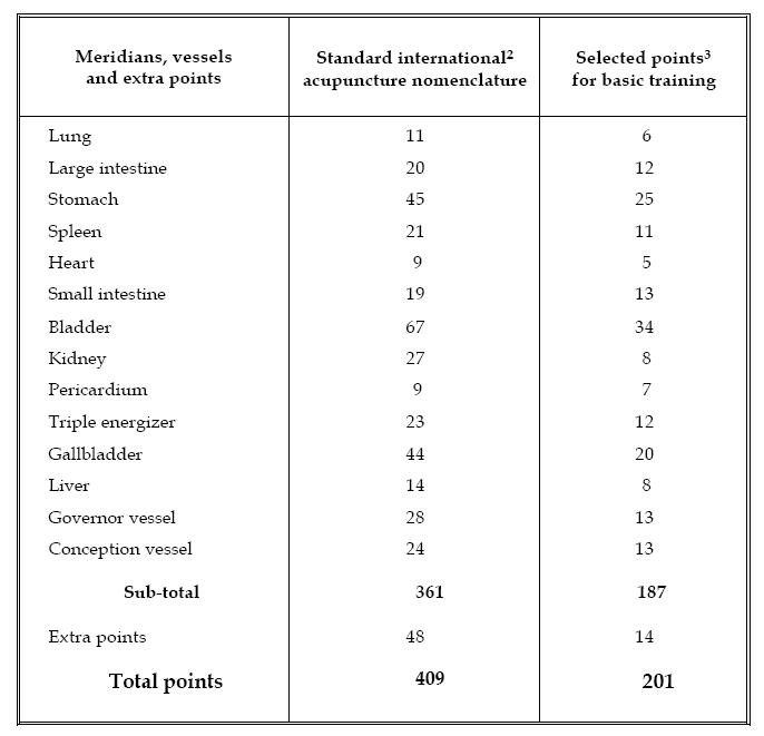 generic viagra complaints