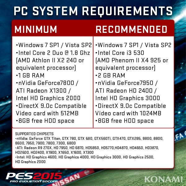 Inilah Spesifikasi Resmi PES 2015 untuk PC