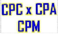 Imagem mostrando CPC, CPA e CPM - como ganhar dinheiro