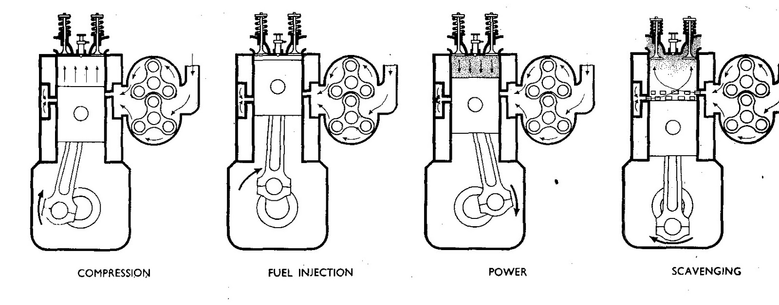 how to clean a two stroke engine