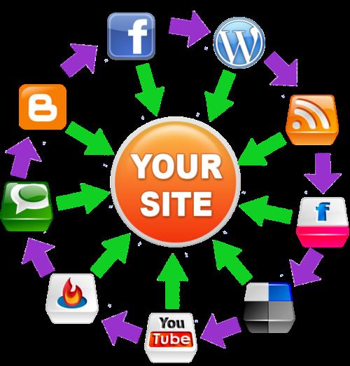 backlink seo gratis untuk blog berpagerank