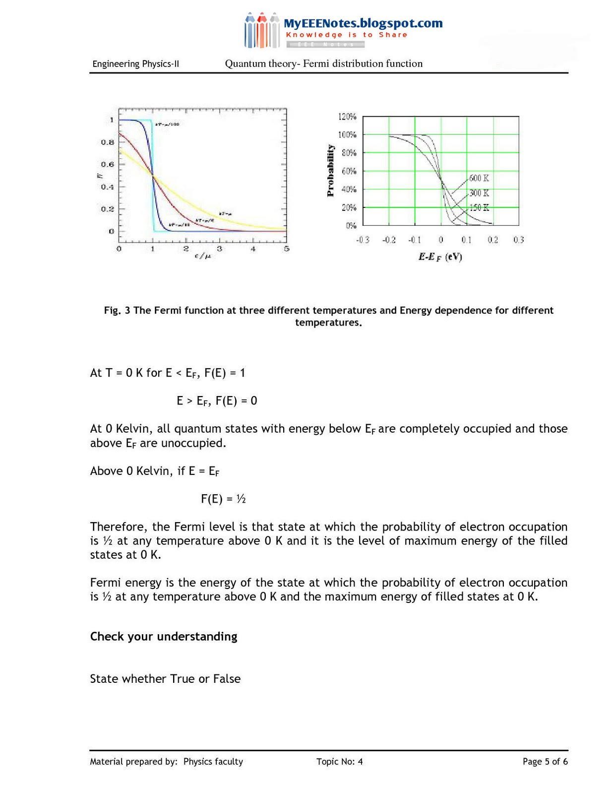 Engineering physics ii unit 1 quantum theroy fermi engineering physics ii unit 1 quantum theroy fermi distribution function notes malvernweather Gallery