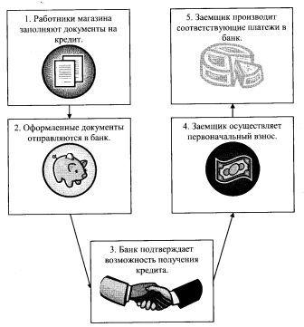 Как отказать в предоставлении информации