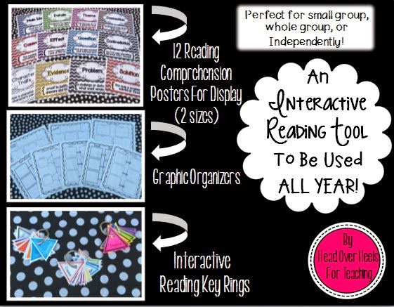 http://www.teacherspayteachers.com/Product/Interactive-Reading-Comprehension-Key-Rings-Posters-Organizers-1265205
