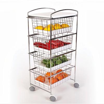 mutfak sebzelik modelleri