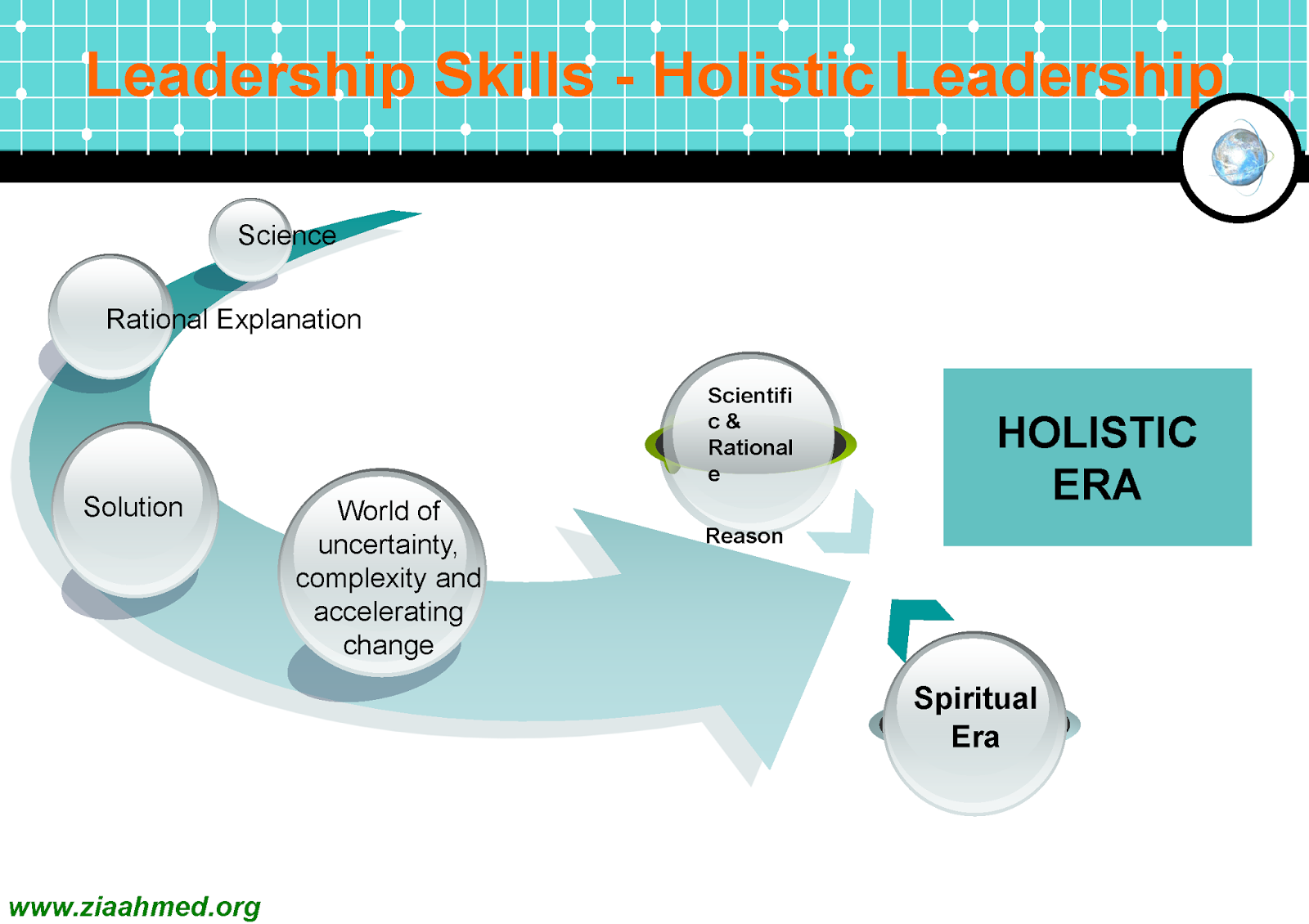 leadership an islamic perspective The concept of religious leader from islamic perspective  the authors are able to conclude that the definition of islamic leadership is divided into two.