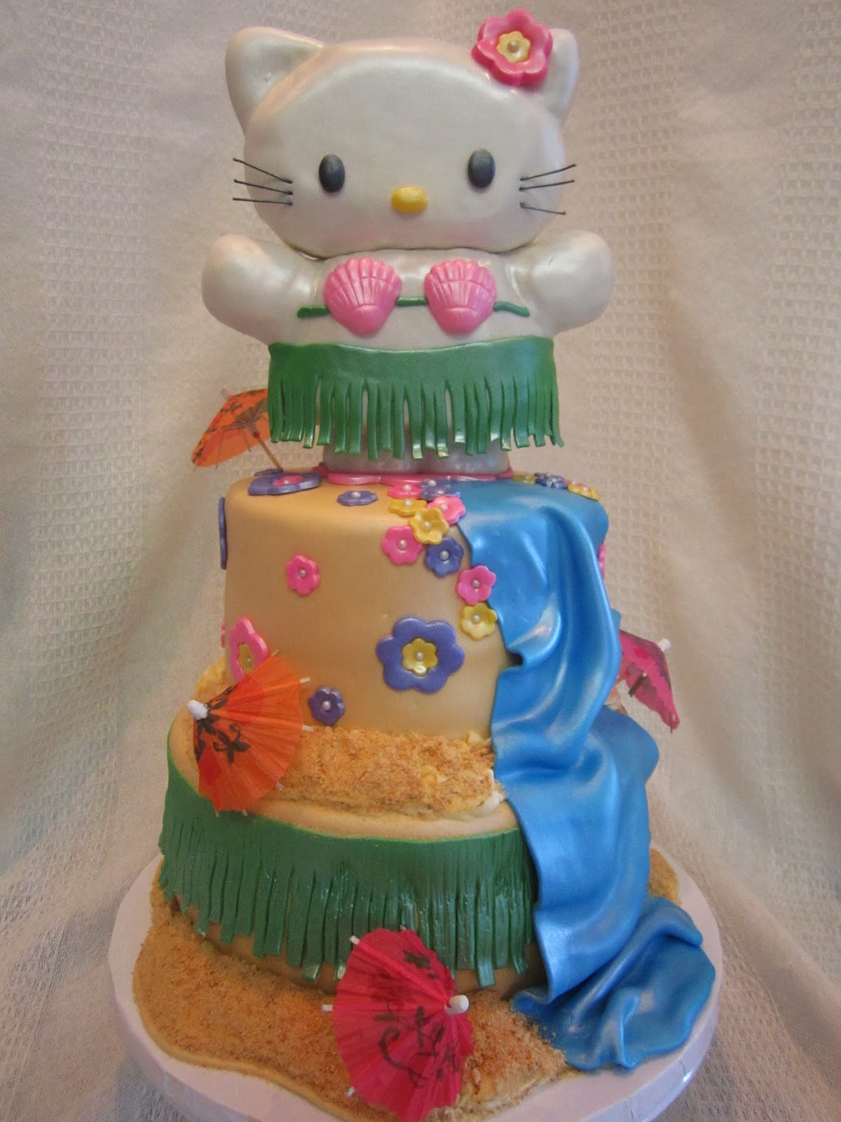 Zombie Hello Kitty Cake MyMoniCakes: Hello Kit...