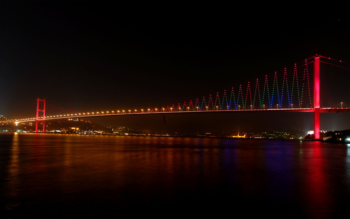 http://1.bp.blogspot.com/-M6TYW8s5qN8/TYiXN0u_SwI/AAAAAAAAAHc/ZBu418EeI0Q/s1600/istanbul_bosphorus_bridge_hd_widescreen_wallpapers_1440x900.jpg