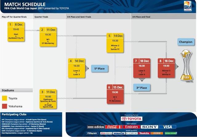 Coupe du monde des clubs 2011 programme et calendrier - Programme coupe du monde des clubs 2014 ...