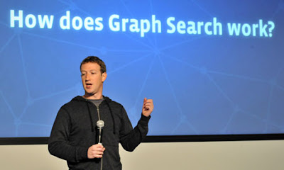 "FACEBOOK Introducing New ""Graph Search"""