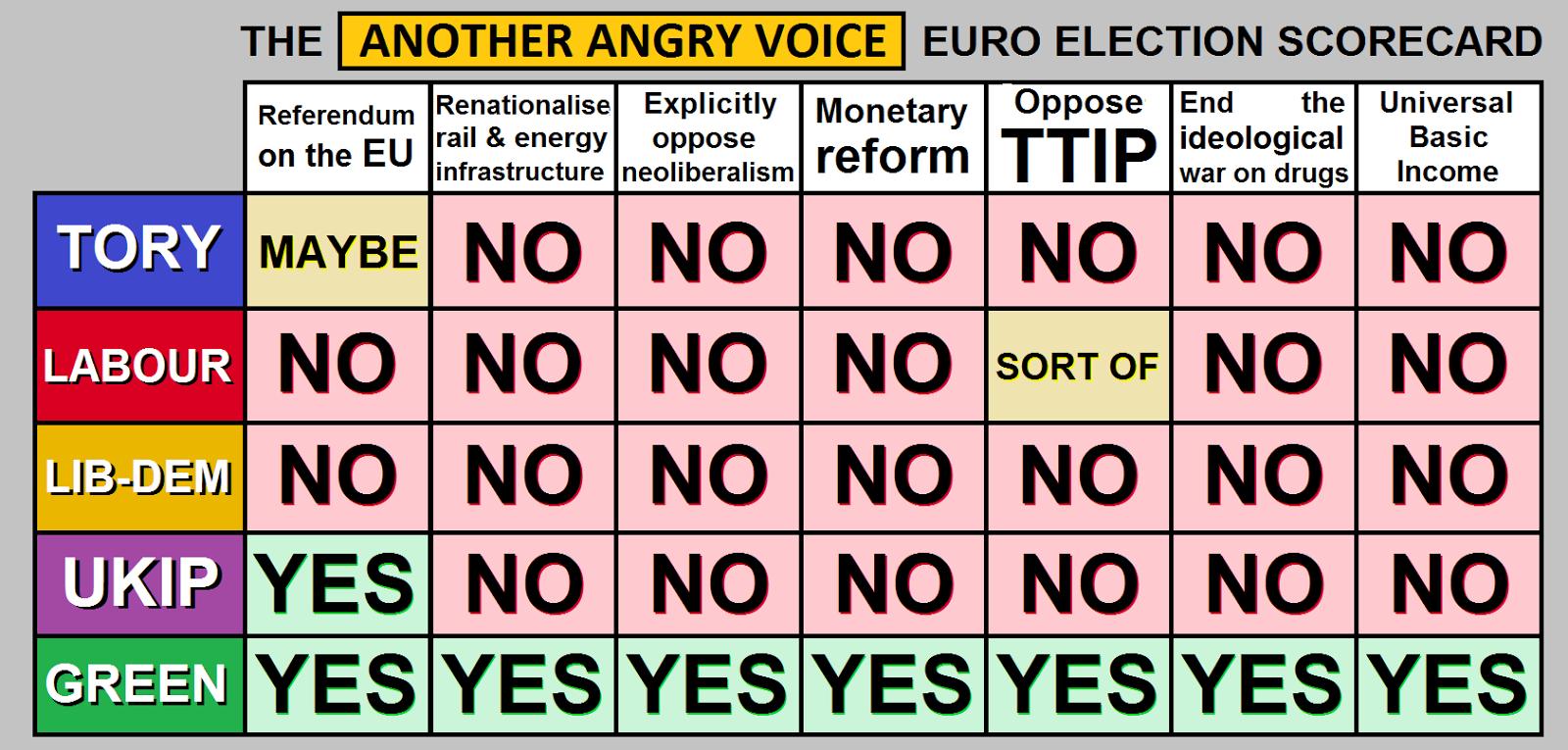 Posición de las formaciones políticas del Parlamento Europeo frente al TTIP