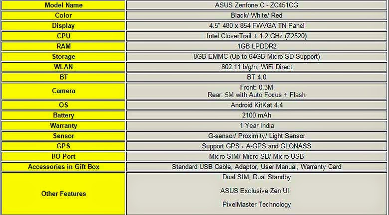 ASUS Zenfone C - ZC451CG Specifications
