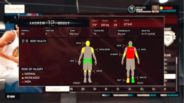 NBA 2K15 MyGM Mode Scouting