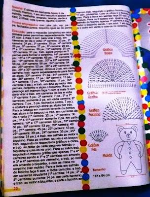 Gráfico do Tapete de Crochê Infantil Ursinho