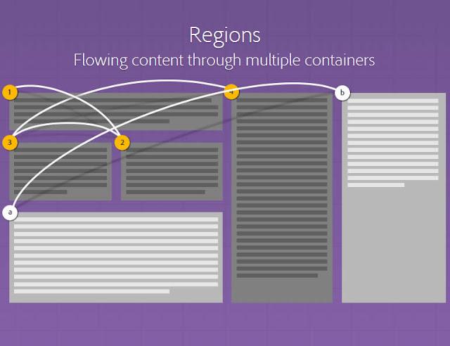 Responsive Content Using CSS Regions