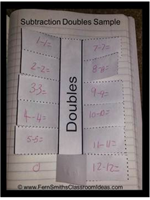Picture Sample of Fern Smith's Thanksgiving Math Interactive Notebook Activities
