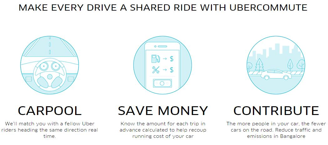 Earn via UberCOMMUTE in your Private Car Sign up for CarPooling