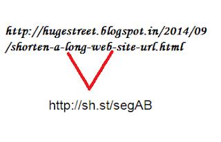 How to Shorten a Long Web Site URL