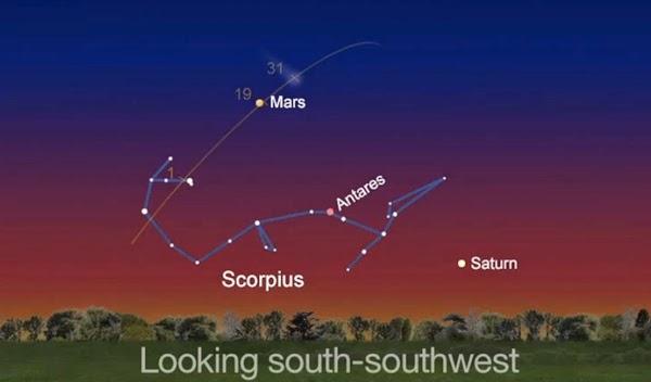 Akhir Pekan Ini, Ayo Amati Planet Mars dan Komet Siding Spring yang Berdekatan
