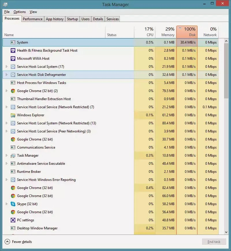 Command Prompt fixed Windows 8.1 100% Disk Usage Problem