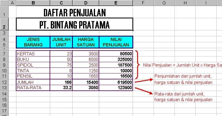 Soal Praktik Excel Fungsi Statistik Belajar Blog Belajar Komputer Excel Word