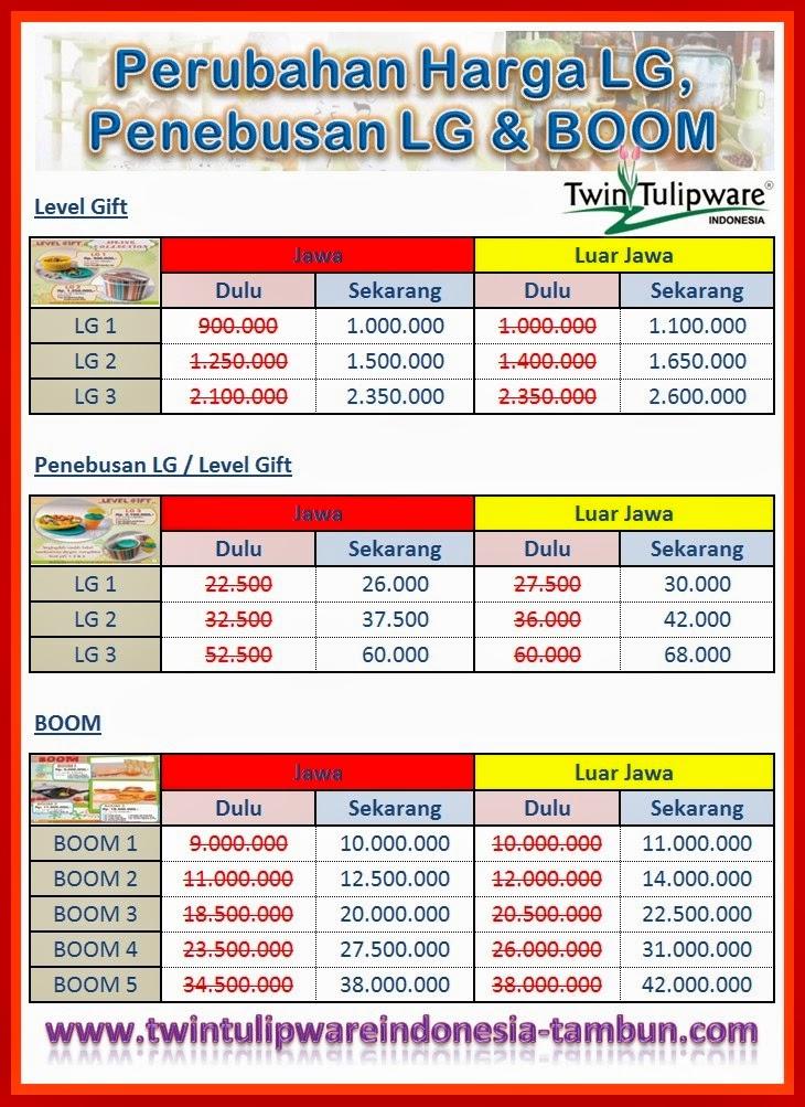 Perubahan Harga LG, Penebusan LG & BOOM 2014 Tulipware