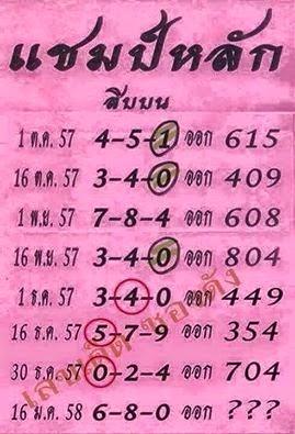 Tips Thailand Lottery Master Tips Thai Lotto Win Tips Thai Lotto Tip