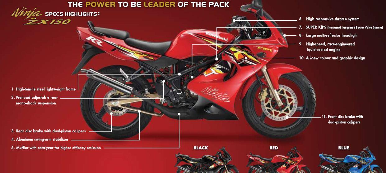 Zx Kawasaki Indo