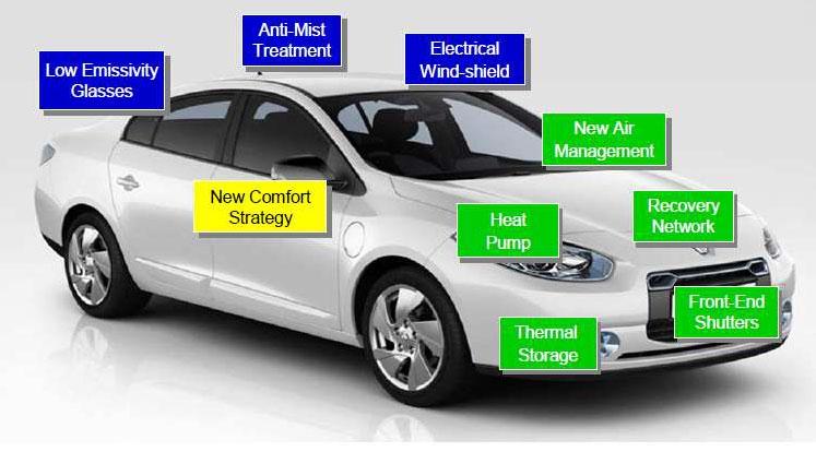voiture du futur la position de renault sur l 39 hybride et le plug in. Black Bedroom Furniture Sets. Home Design Ideas