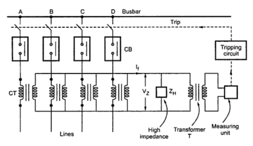 high impedance differential protection of busbar