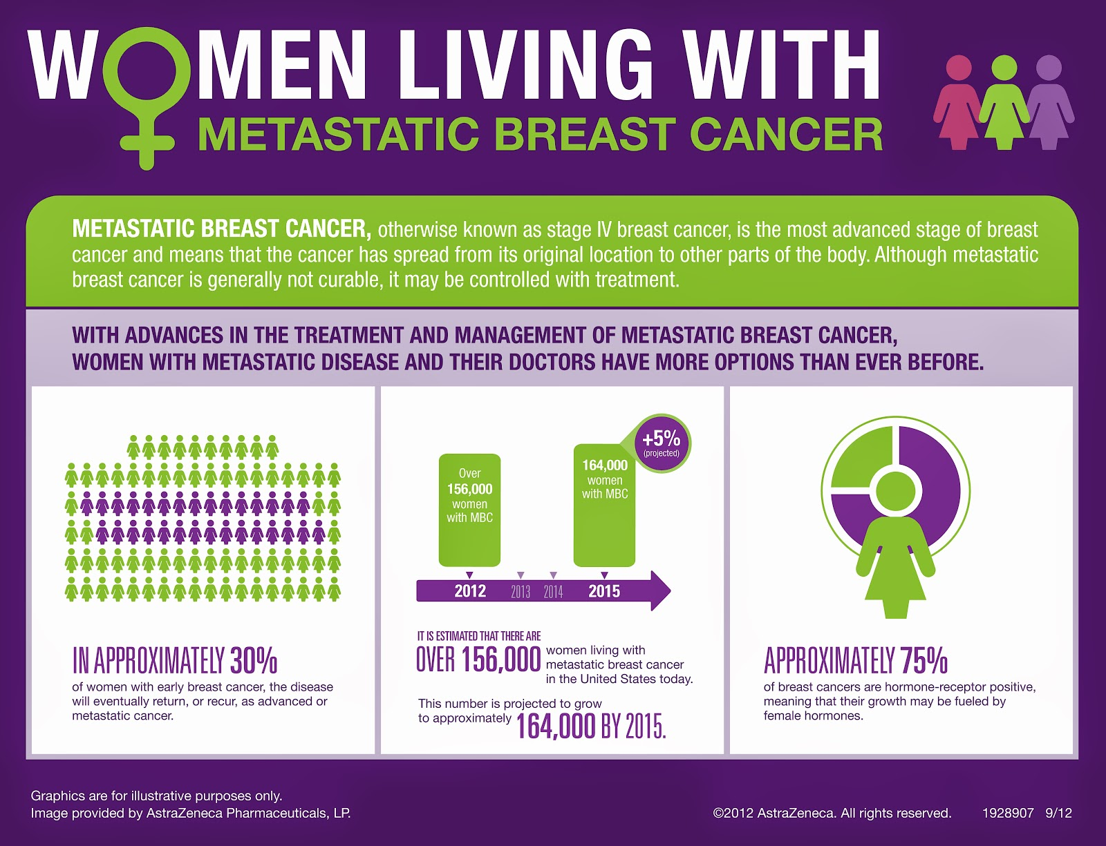 October 13th is Metastatic Breast Cancer Awareness Day | My Fabulous Boobies